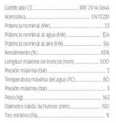 Termochimenea de Leña Hergom H-03/70